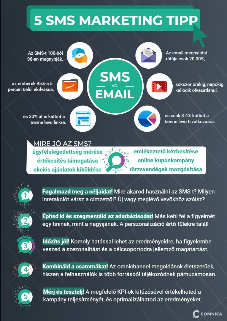 5 SMS marketing tipp