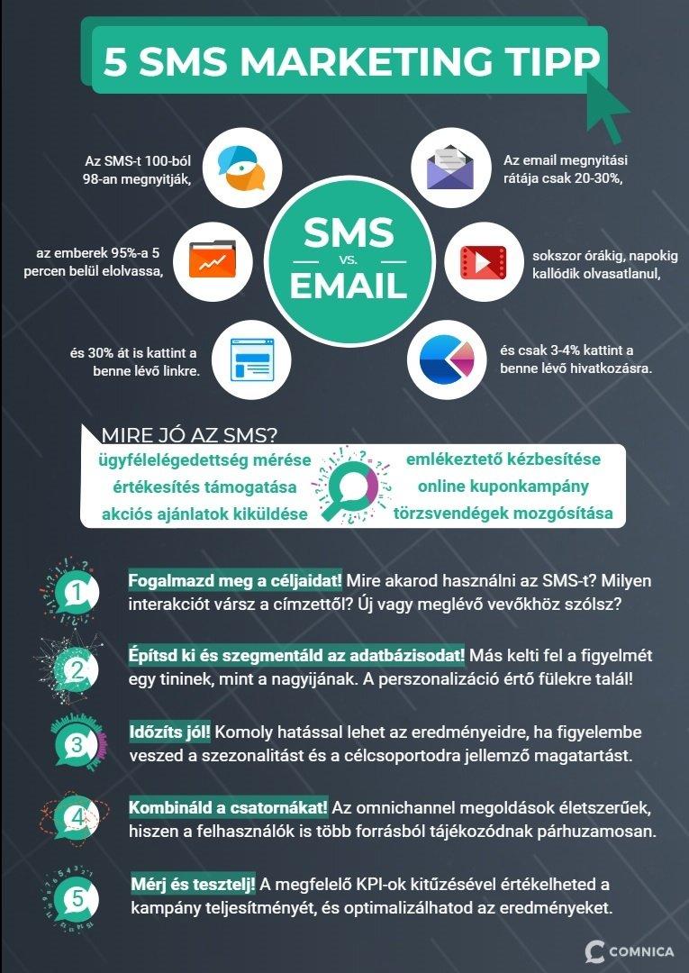 5 SMS marketing tipp
